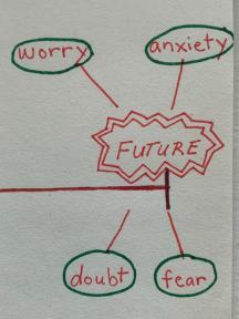 Living in the future creates more feelings of worry and axiety.