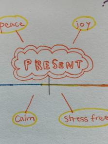 Live in the present to feel more peace and less stress.